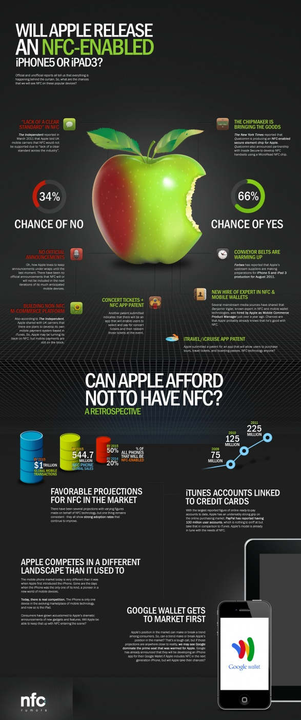 how to read nfc tags on iphone