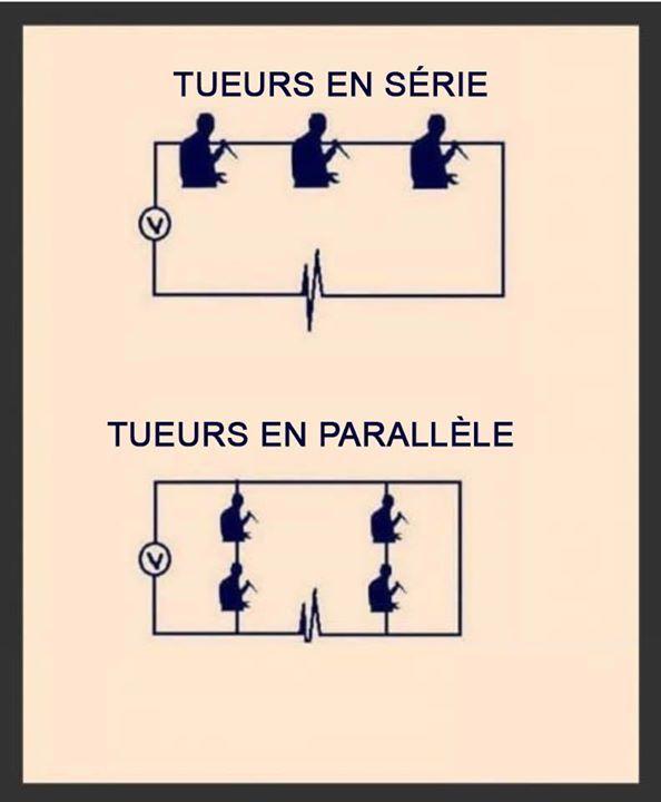 Blague d'électricien  via Science Memes