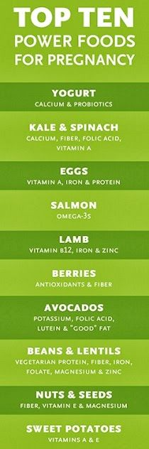 Top 10 Superfoods for Pregnancy!