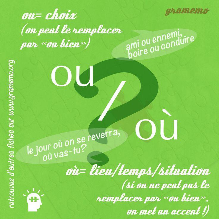 French | Or = ou | Where = où |  Ou avec ou sans accent