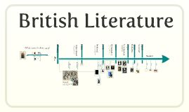 Prezi - Timeline of British Literature