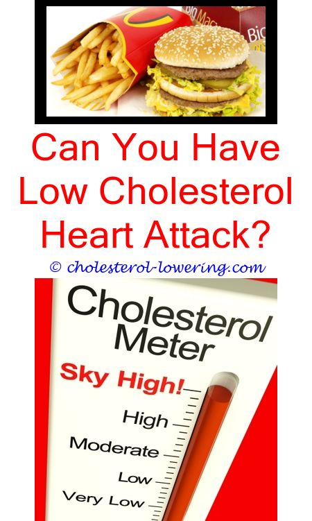 #whatischolesterol does eating yogurt increase cholesterol? - what is a good amount of cholesterol?.#highcholesterollevels where does cholesterol come from in our body? does soya lecithin lower cholesterol? what is normal cholesterol for a 40 year old man? 3498976588