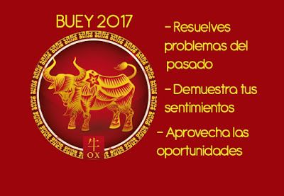 1913, 1925, 1937, 1949, 1961, 1973, 1985, 1997, 2009       El año del Gallo de Fuego Rojo Yin comienza el día 28 de Enero 2017 y termina el...