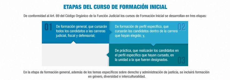 Escuela de la Funcion Judicial