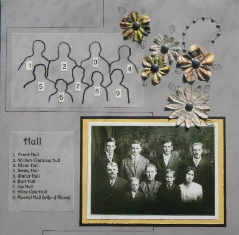 Excellent way to label all those family group pictures.