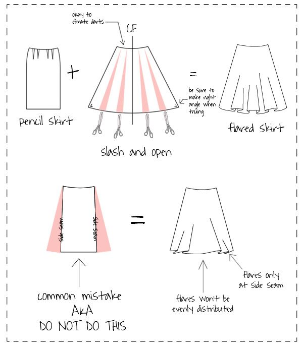 How-to Slash and Open - Madalynne - The Cool Patternmaking and Sewing Blog