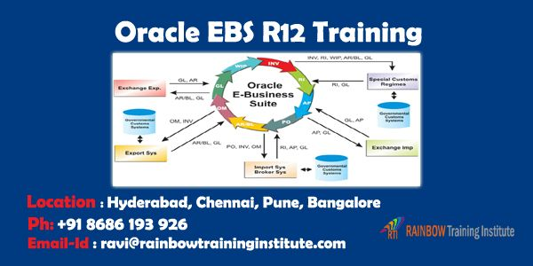 Rainbow Training Institute is a leading training institute offering job oriented class room and online trainings with experience faculty with online support on Oracle EBS R12 online training in Hyderabad, Pune,Chennai,Mumbai,Bangalore,India.