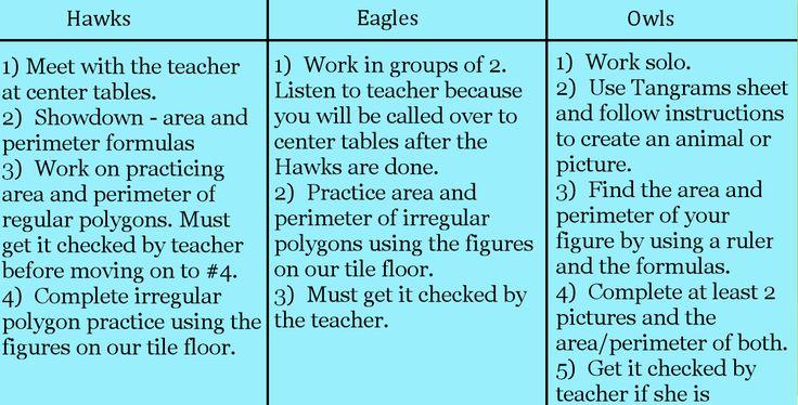 Многоуровневые уроки Дифференцируя площадь и периметр Разноуровневые уроки