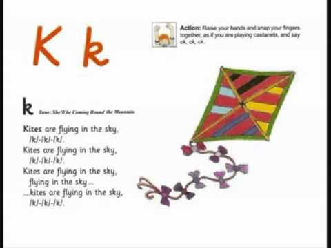 Jolly Phonics K Song From Read Australia Having Fun With