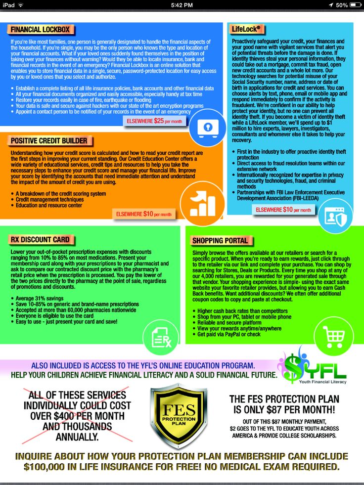FES PROTECTION PLAN. ONE OF A KIND MEMBERSHIP Financial