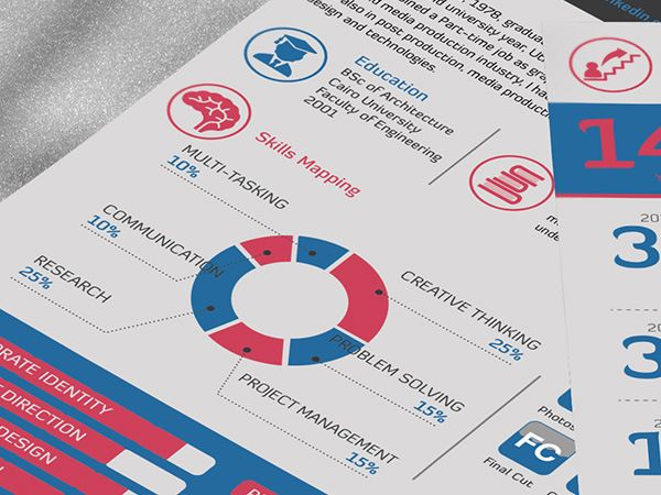 36 best resume images on Pinterest Resume design, Curriculum and - resume wizard free