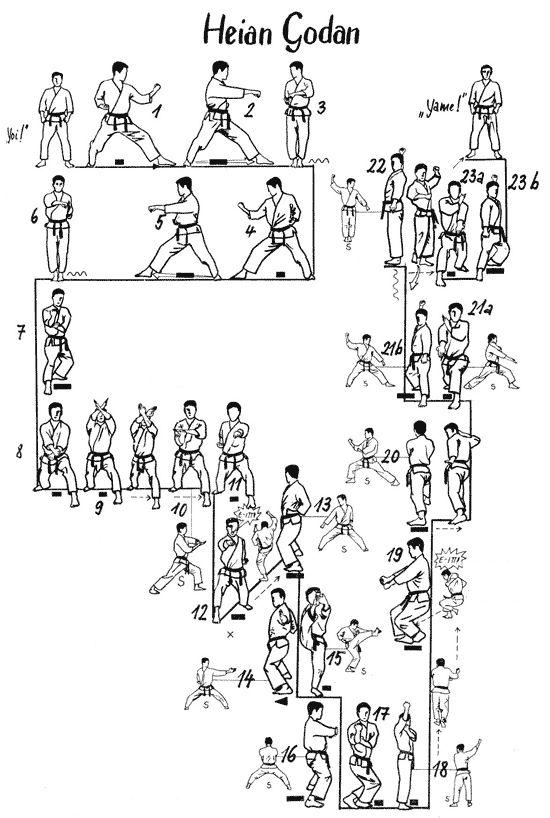 Shorin Ryu Kata Diagrams | Pinan Godan - Budopedia