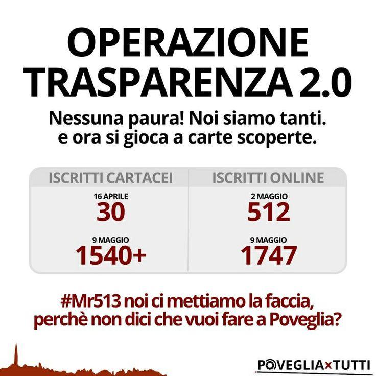 #operaxione #trasparenza