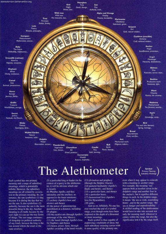 The Alethiometer - His Dark Materials - This would have to be really detailed though.