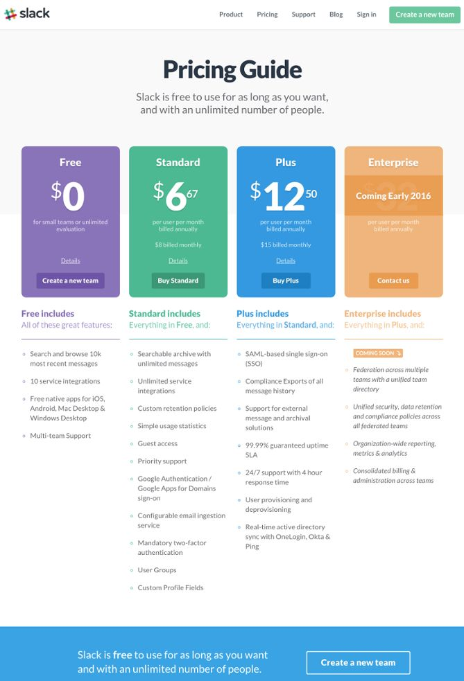 Pricing Page Design Inspiration