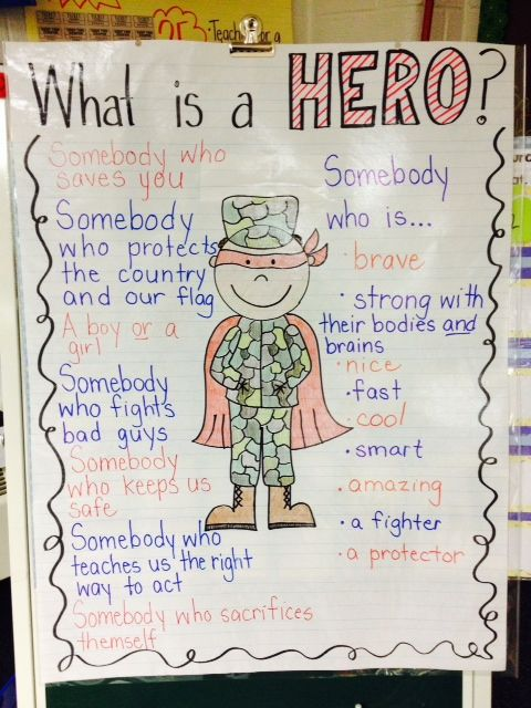 """Veterans Day anchor chart! """"What is a Hero?"""" Source: The Watering Hole http://growingin1st.blogspot.com/2013/11/veterans-day-first-grade-style-and.html"""