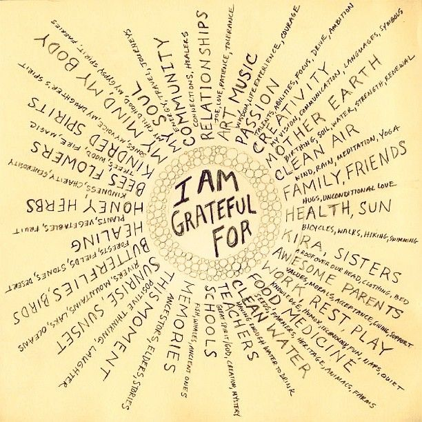 I am grateful for all of these things in my life. I might not have it but one day when i do have i will be grateful