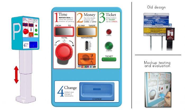 ergonomic parking ticket machine - Google Search
