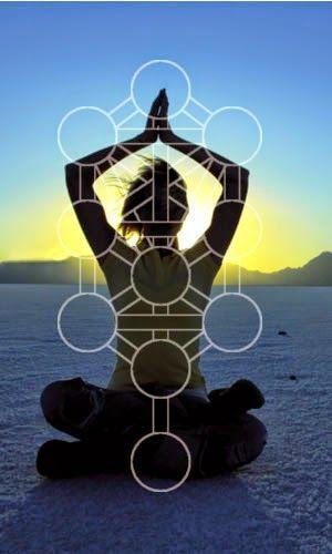 Meditačná Príprava a Dýchanie