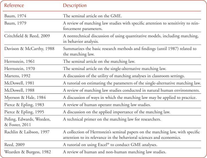 applied behavior analysis cooper heron heward pdf
