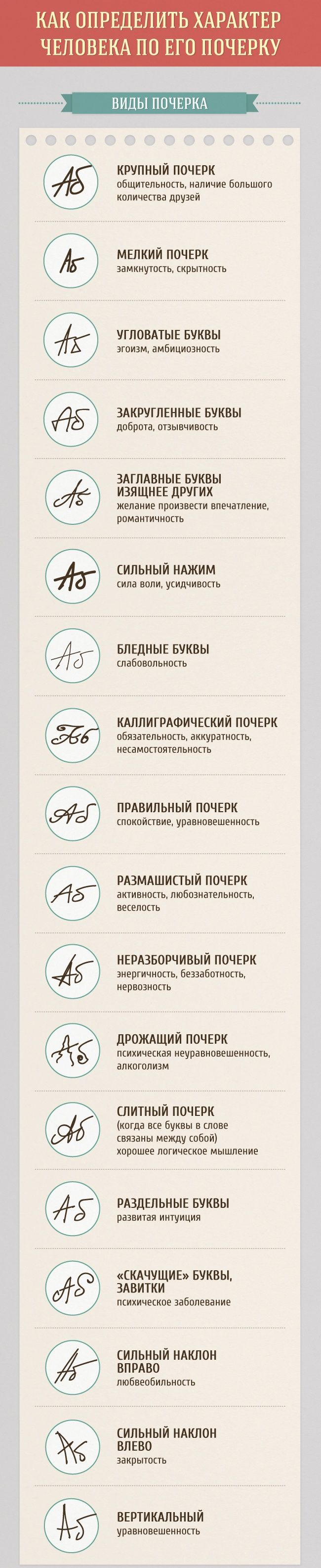 Как определить характер человека поего почерку