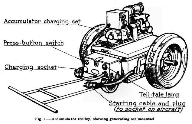 'trolley acc' (standard RAF accumulator trolley