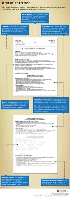 Como fazer um currículo perfeito | EXAME.com