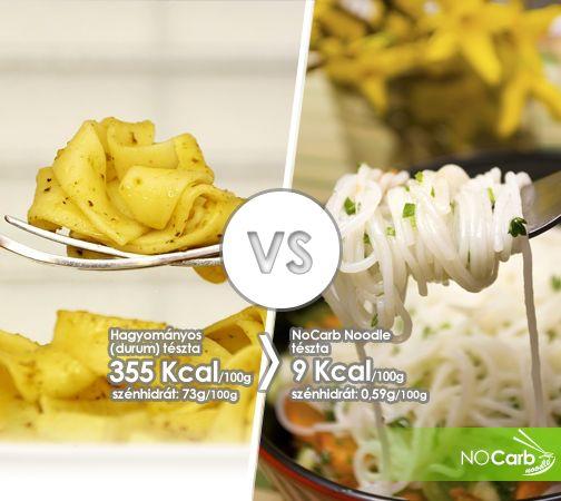 10 érv a NoCarb Noodle mellett! | Klikk a képre a részletekért!