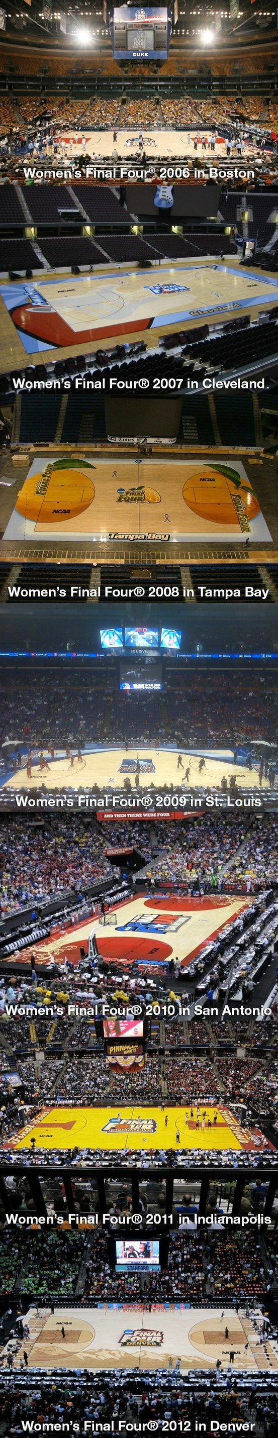 Womenu0027s Final Four(R) Floors Since 2006. Connor Sports Is The Official Floor