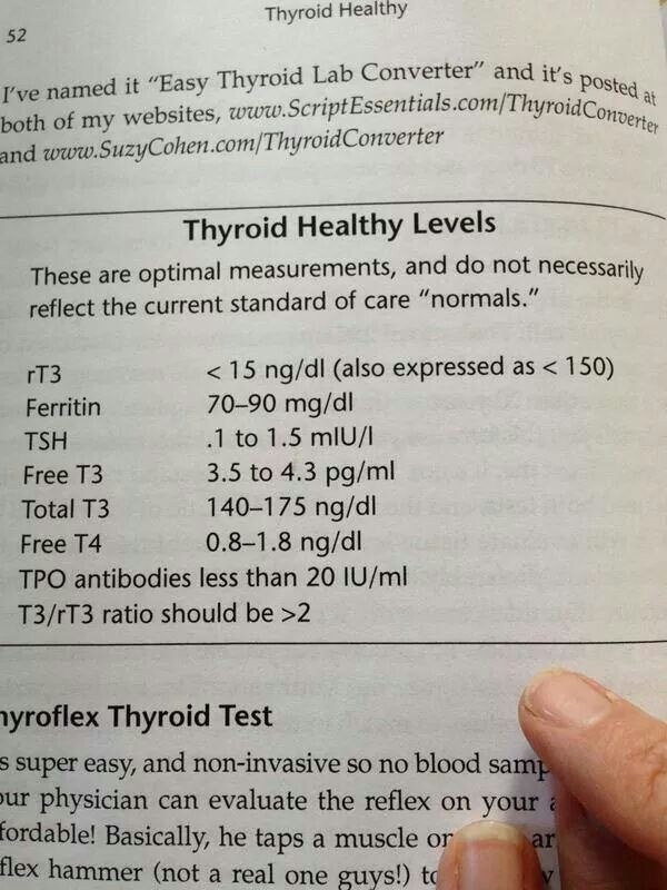 "A very helpful page out of Suzy Cohen's book ""Thyroid Healthy"", concerning thyroid testing. If you are dealing with hypothyroidism this is a great book to have and read."