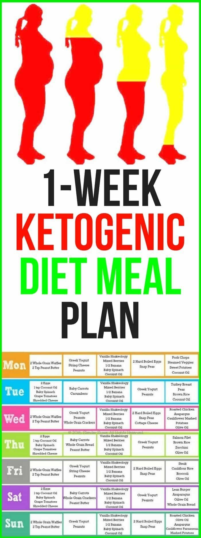 Mounting Research Suggests Nutritional Ketosis Is The