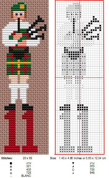 11 Pipers Piping by ~NevaSirenda on deviantART 12 Days of Christmas cross stitch