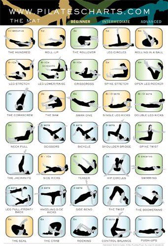 Printable Pilates Chart | Pilates Exercises Chart - Serbagunamarine.com | Find the Latest Beach ...