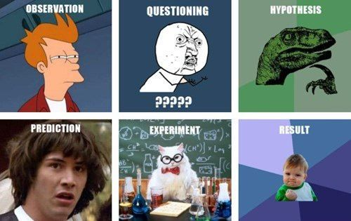 The scientific method in meme form.... No joke, my chemistry professor showed this to us on the second day of class.