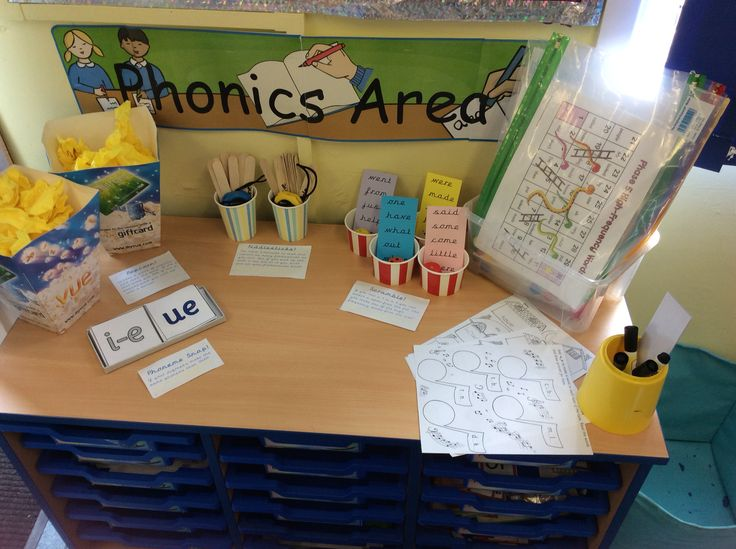 Phonics area - Phase 5 focus with activities suitable for other phases. Fiddlesticks - split diagraph reading, scramble - spelling high frequency words, popcorn - more physical trash and treasure (Pop for a real word, a kernel for a pseudoword), phoneme snap or pairs, as well as some SPAG work and HFW games for each phase. Also daily rotated jolly phonics spelling sheets to write and colour. Children are loving it!