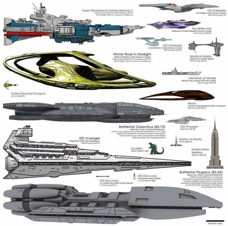 77 Best Sci Fi Ships Images On Pinterest Spaceships