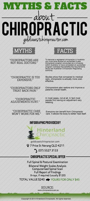 Myths And Facts About Chiropractic Infographic Visit us on http://goldcoastchiropractor.com