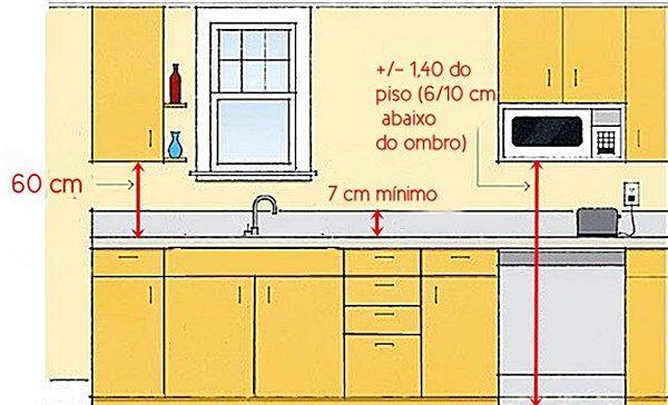 Mais medidas importantes na cozinha