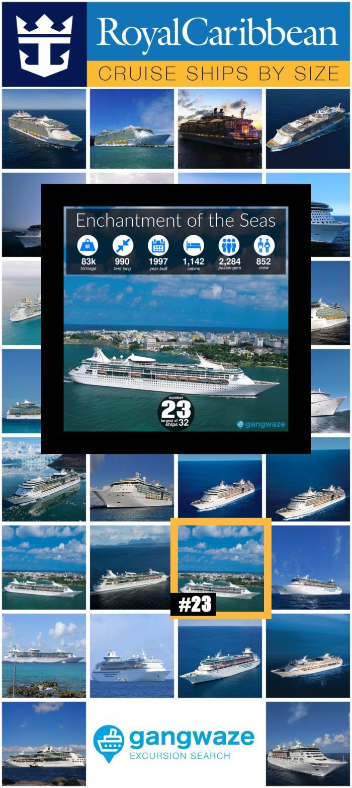 Royal Caribbean Ships By Size 2021 With Comparison Chart Royal Caribbean Ships Serenade Of The Seas Enchantment Of The Seas