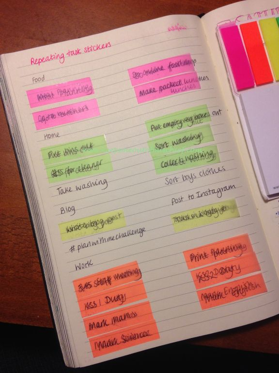Repeating task flags in my Bullet Journal