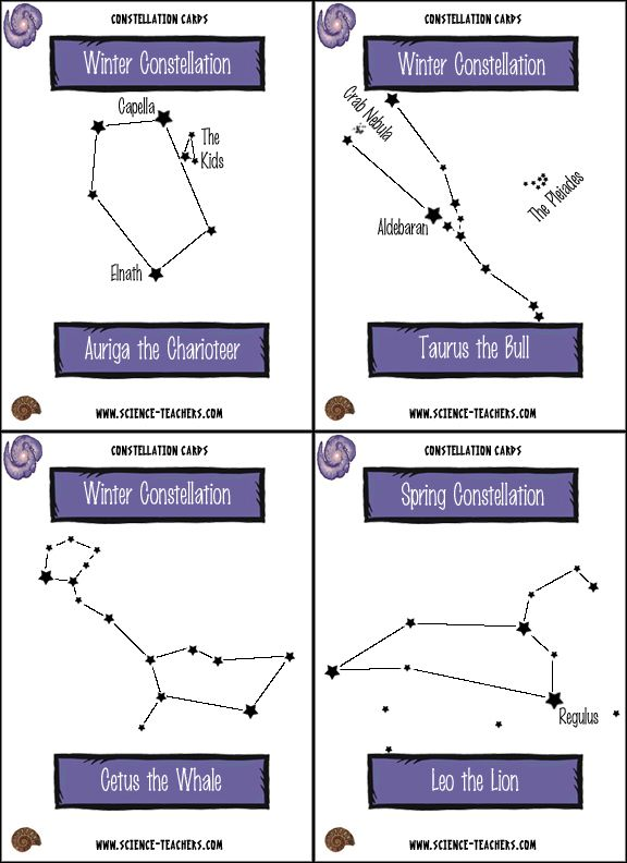 Constellation worksheets pdf