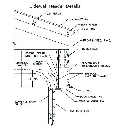 Garage Door Section Detail Google Search With Images