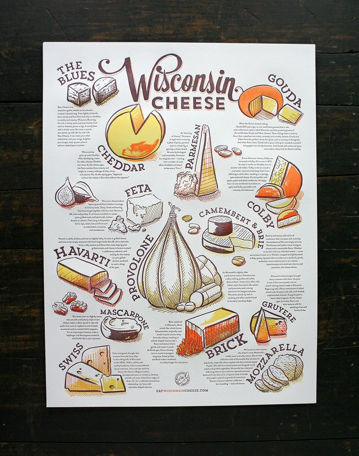 Wisconsin Cheese Poster (mmm … cheese)   Cricket Design Works (design) + Studio on Fire (printing)
