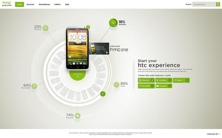 HTC concept