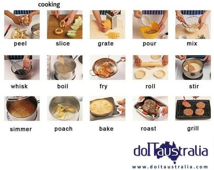inglese in cucina!