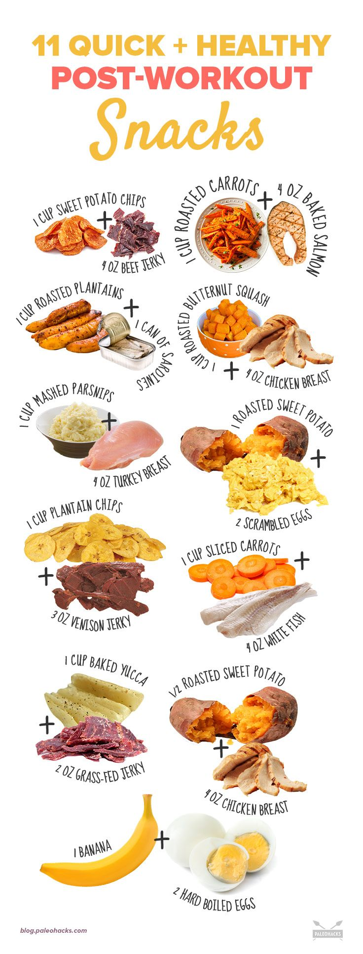 """Researching post-workout nutrition typically leaves you with an  exceptionally long list of powders, pills, gels, and other mysterious  """"must-have"""" products. Get all snacks here: http://paleo.co/postworkoutsnacks"""