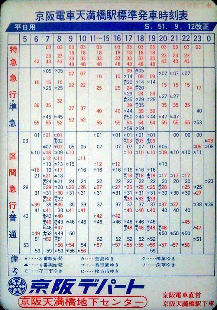 表 京阪 電車 時刻