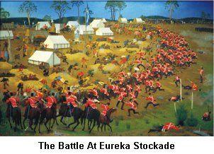 Eureka Stockade at Ballarat 1854