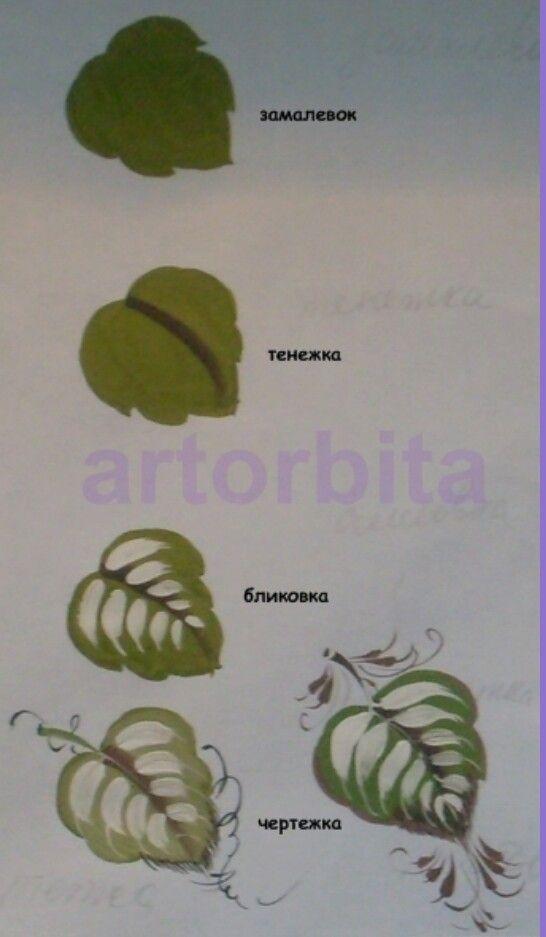 Zhostovo  by Artorbita