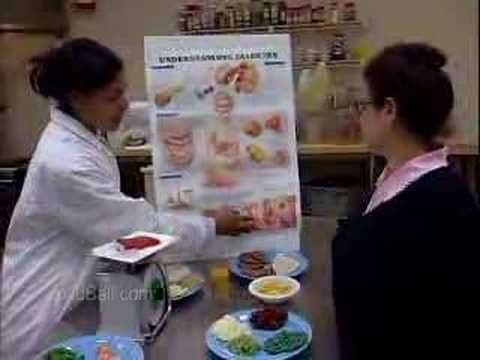 Dietetic Technicians Job Description Heavy Influence